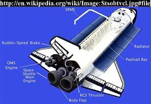 space shuttle navigation system - photo #15